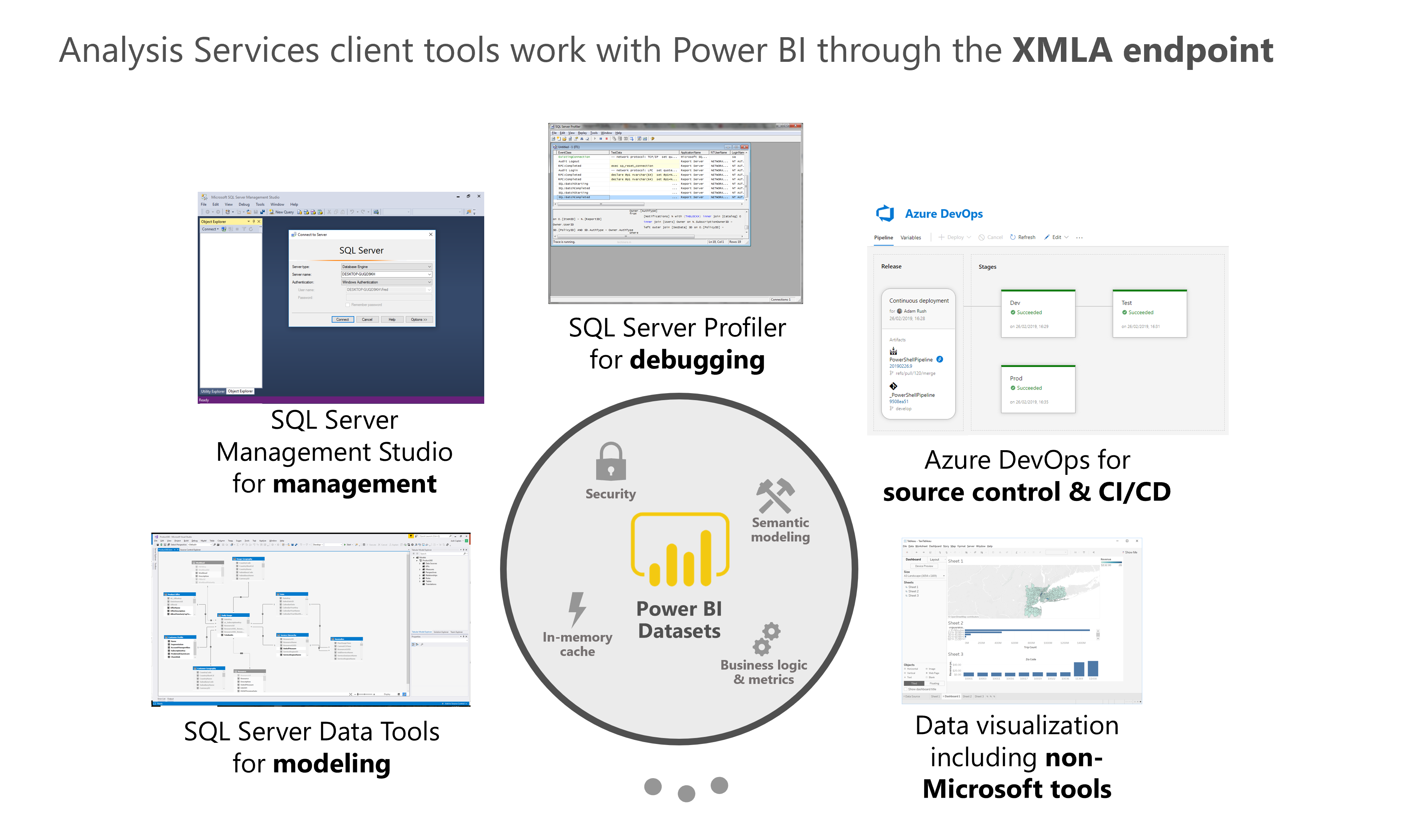 Power BI XMLA